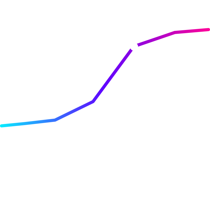 Gráfico Credsystem